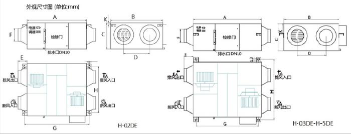 直流型顯熱交換器尺寸圖