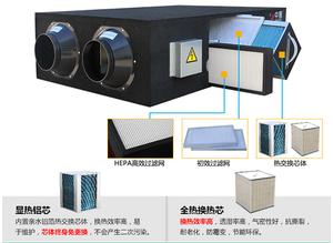 PM2.5凈化型新風換氣機