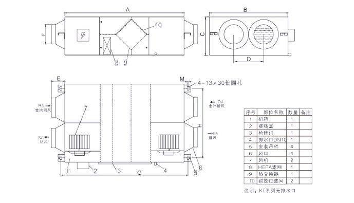 凈化型全熱交換器