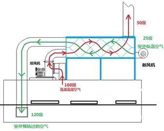 氣氣板式換熱器氣流示意圖
