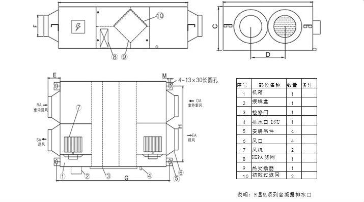 凈化型新風換氣機尺寸表