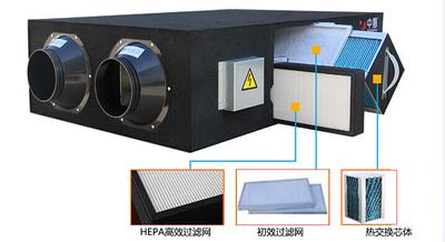 凈化型顯熱交換器