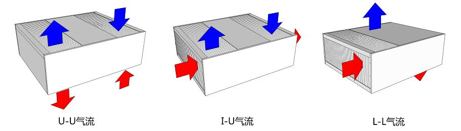 充电桩散热工作道理 (2).png
